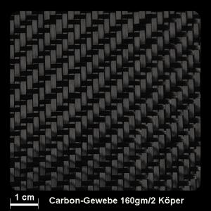 Tout matériel pour le travail de la fibre de carbone