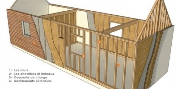 Extension d'une maison panneaux ossature