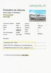 Dacia Logan1.6 MPI Pick-Up