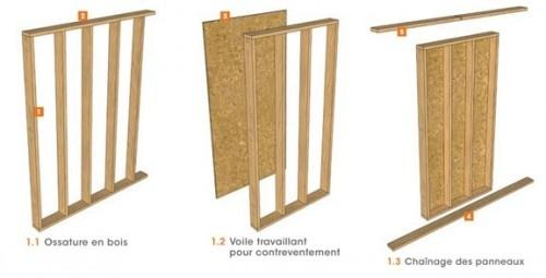 kit panneau montage ossature bois. Black Bedroom Furniture Sets. Home Design Ideas