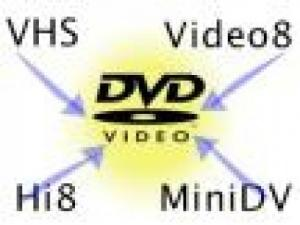 Transfert sur dvd de vhs hi8 vidéo mdv..