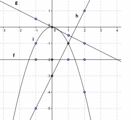 Cours de Maths, Physique